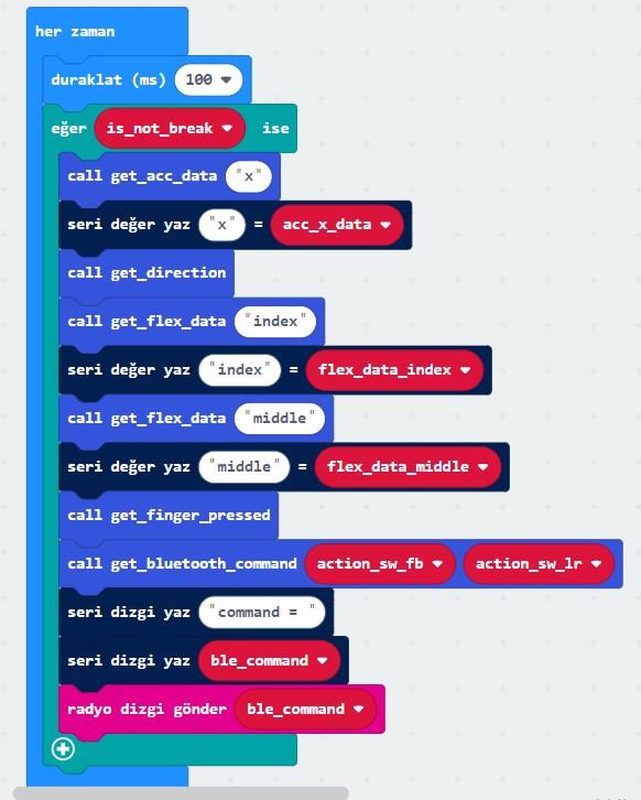 Proje Kodu 1